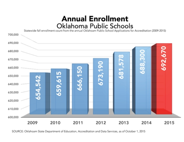 statewide-enrollment_crop.jpg