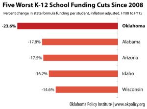 funding-cuts-2015