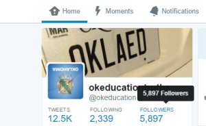Twitter Blog Count