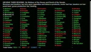 House vote